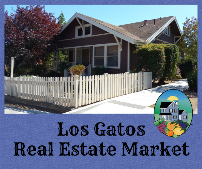 Los Gatos real estate market graphic